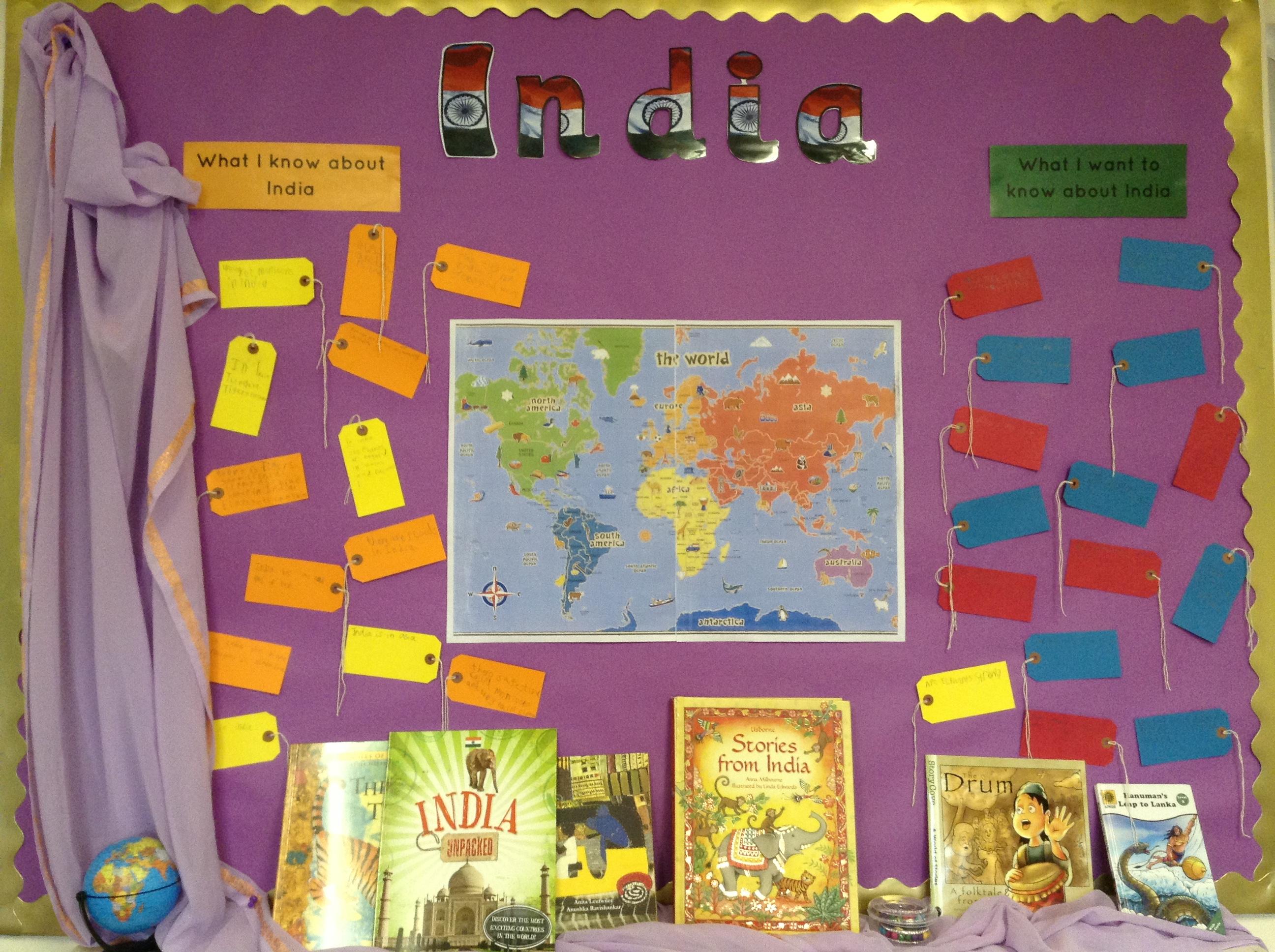 Year 2 - India display