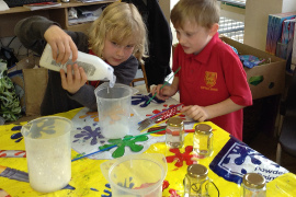 Science year2